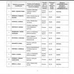 50 de noi directori la școlile din județ! 6 candidați au fost respinși! Urmează formalitățile: proba de interviu și analiza CV-ului!