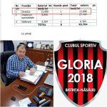 Știți cât ne costă Clubul Gloria, înființat de Consiliul Județean? 1 MILION  de euro pe an! Minim. Salariul directorului va fi de 2.500 de euro/lună!