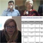 """Daniel Suciu și Doina Pană, ATAC dur la adresa deputatului Cristina Iurișniți. """"Într-un an și jumătate a cheltuit aproape 80.000 de lei doar pe deplasări externe"""""""
