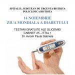 Testări gratuite ale glicemiei, astăzi, la Policlinica Bistrița și în zona magazinelor Kaufland 1 și 2 din Bistrița